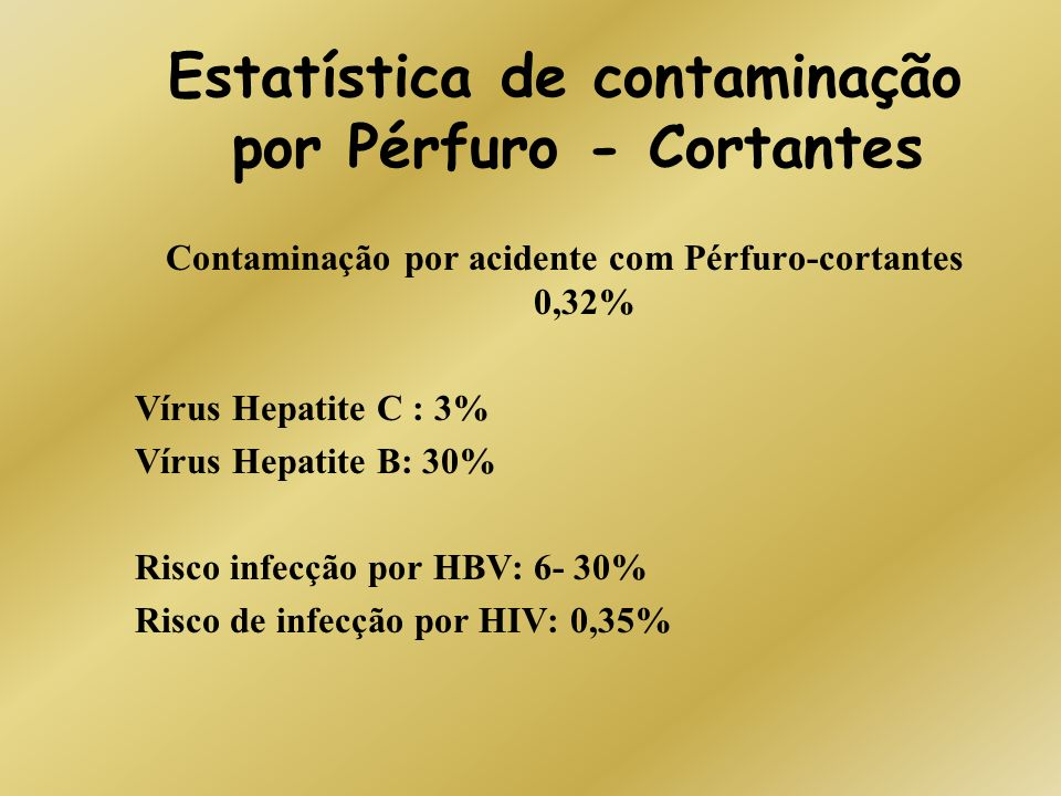 Estatística de contaminação por Pérfuro - Cortantes