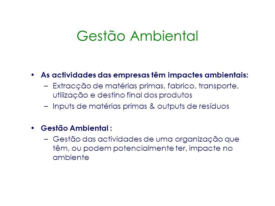 Gestão Ambiental As actividades das empresas têm impactes ambientais: