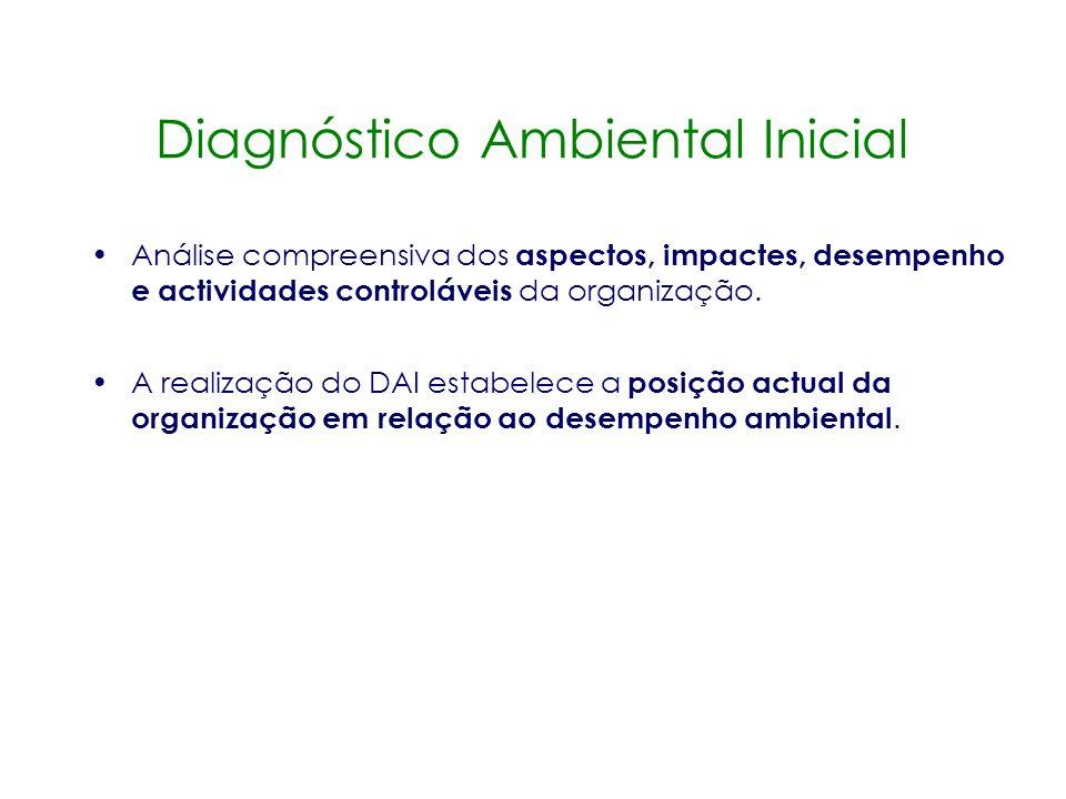 Diagnóstico Ambiental Inicial
