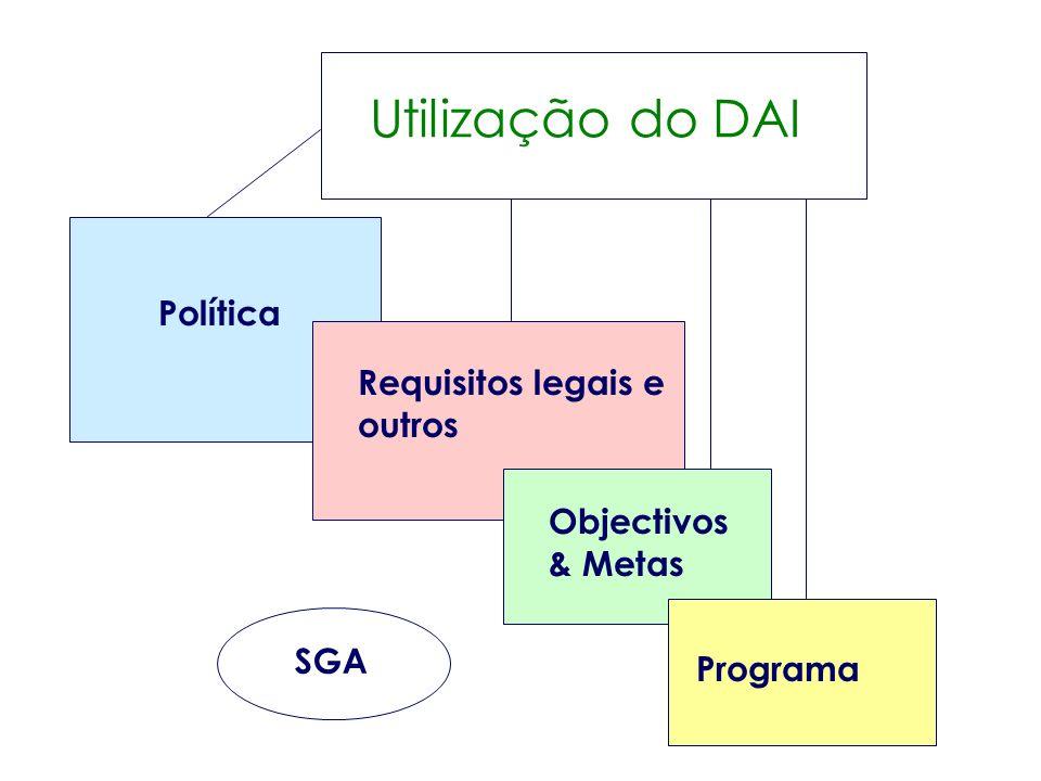 Utilização do DAI Política Requisitos legais e outros Objectivos