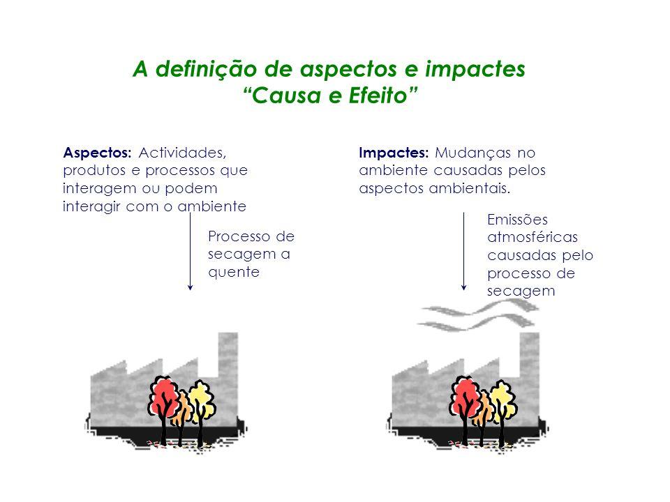 A definição de aspectos e impactes Causa e Efeito