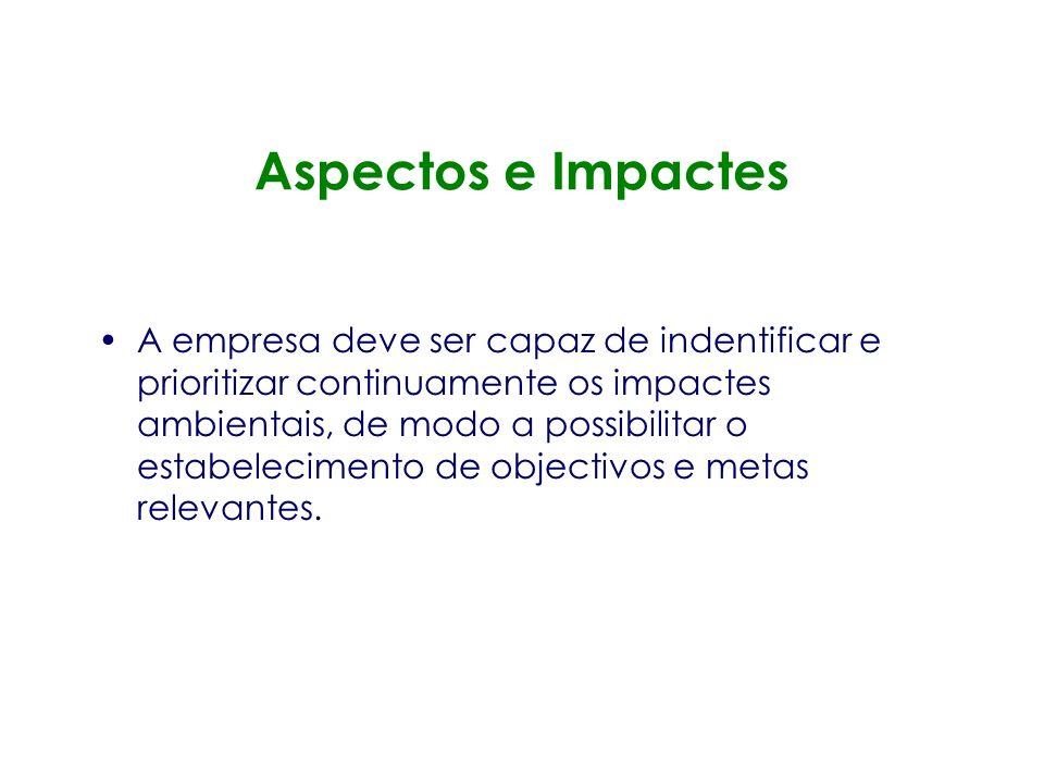 Aspectos e Impactes