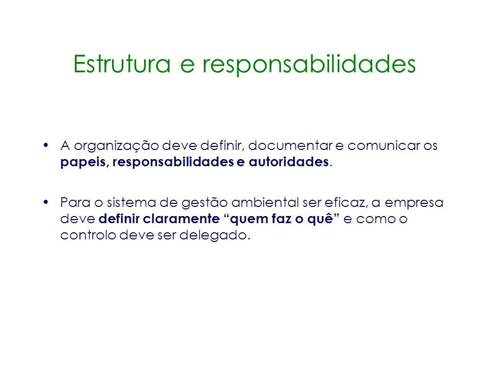 Estrutura e responsabilidades