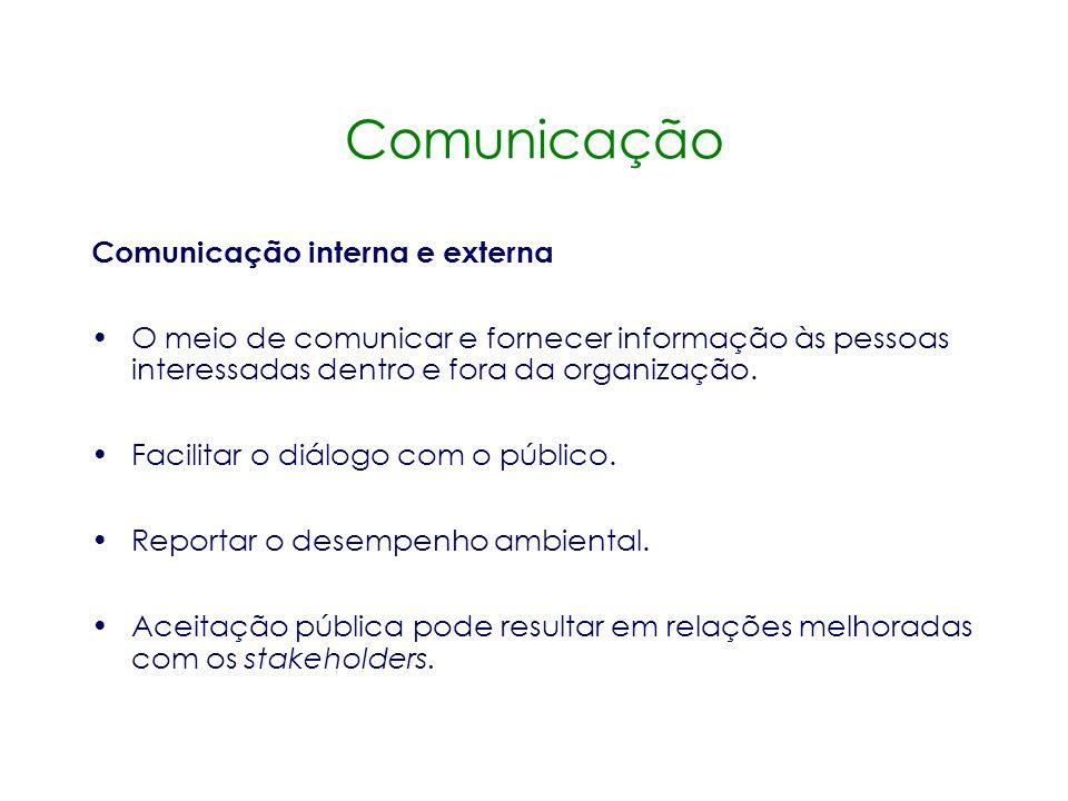 Comunicação Comunicação interna e externa