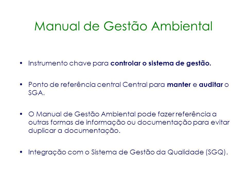 Manual de Gestão Ambiental