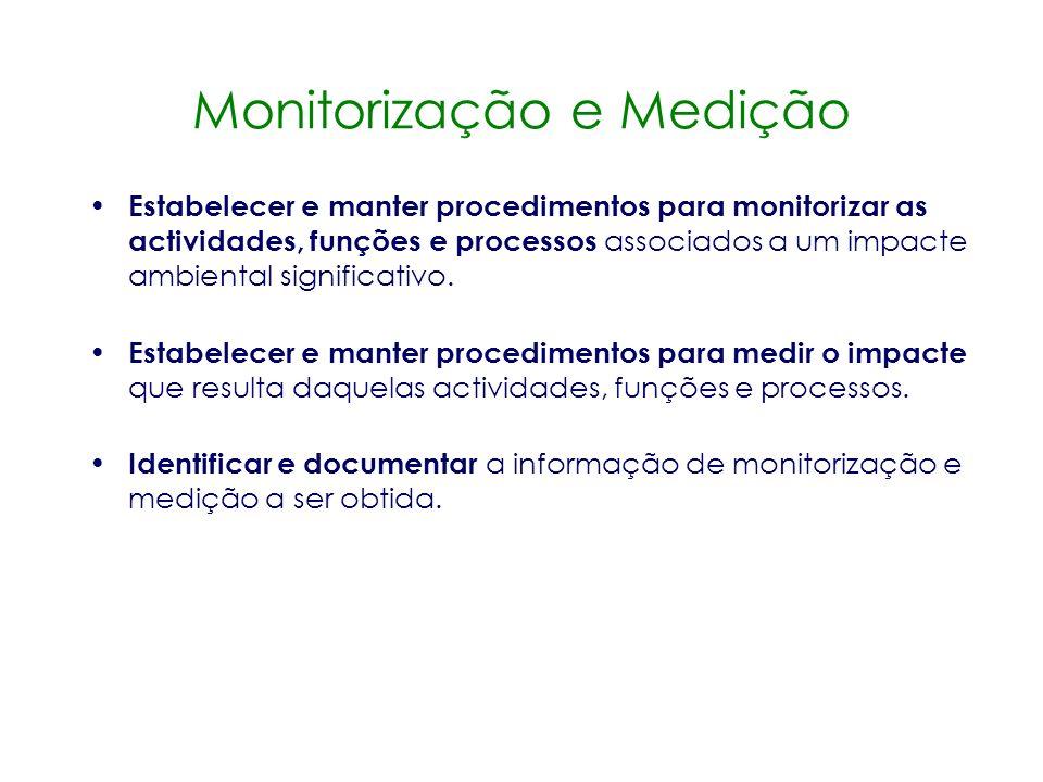 Monitorização e Medição