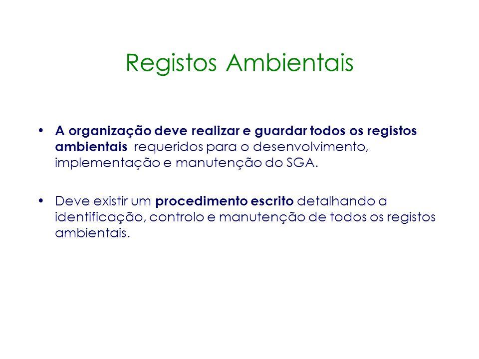 Registos Ambientais