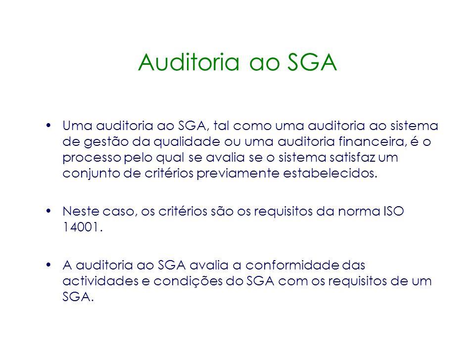 Auditoria ao SGA