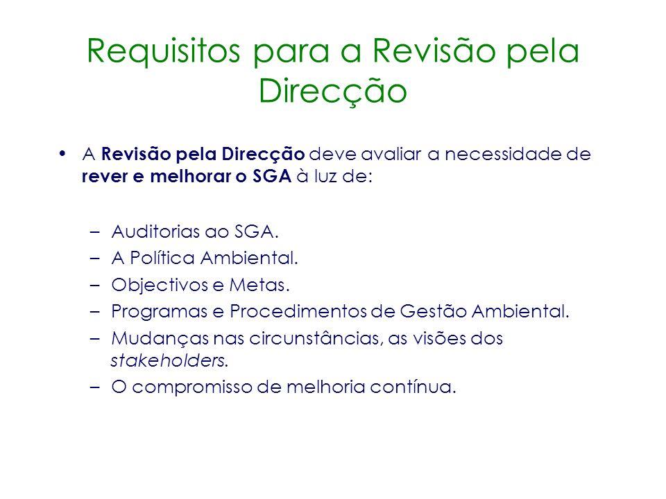 Requisitos para a Revisão pela Direcção