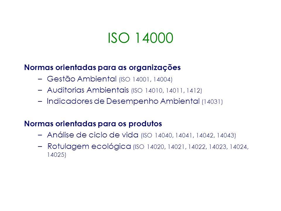 ISO 14000 Normas orientadas para as organizações