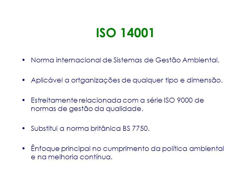 ISO 14001 Norma internacional de Sistemas de Gestão Ambiental.