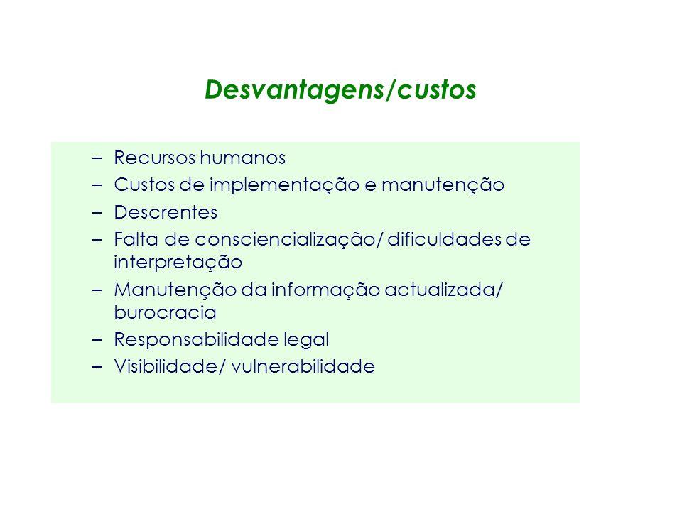 Desvantagens/custos Recursos humanos