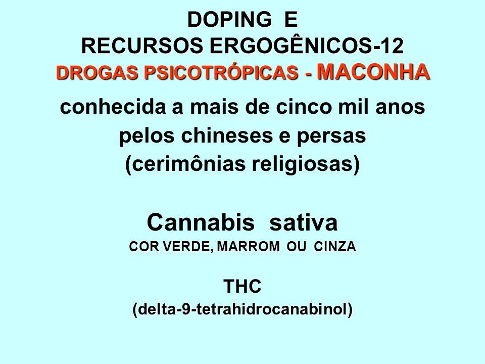 DOPING E RECURSOS ERGOGÊNICOS-12 DROGAS PSICOTRÓPICAS - MACONHA