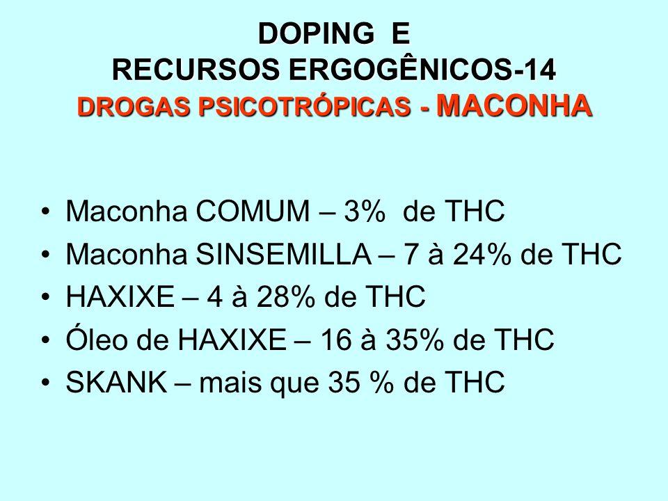 DOPING E RECURSOS ERGOGÊNICOS-14 DROGAS PSICOTRÓPICAS - MACONHA