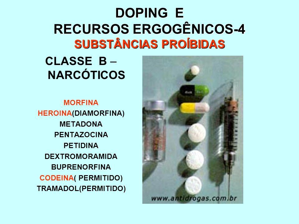 DOPING E RECURSOS ERGOGÊNICOS-4 SUBSTÂNCIAS PROÍBIDAS