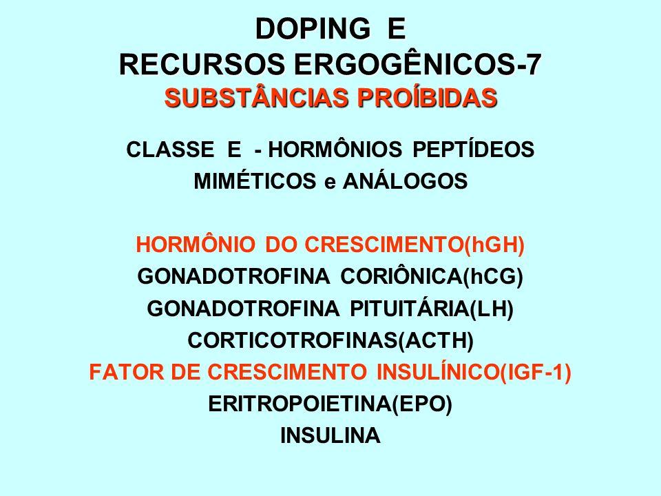 DOPING E RECURSOS ERGOGÊNICOS-7 SUBSTÂNCIAS PROÍBIDAS