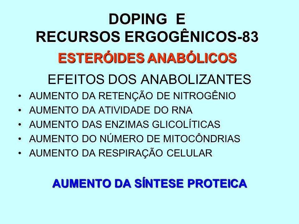 DOPING E RECURSOS ERGOGÊNICOS-83 ESTERÓIDES ANABÓLICOS