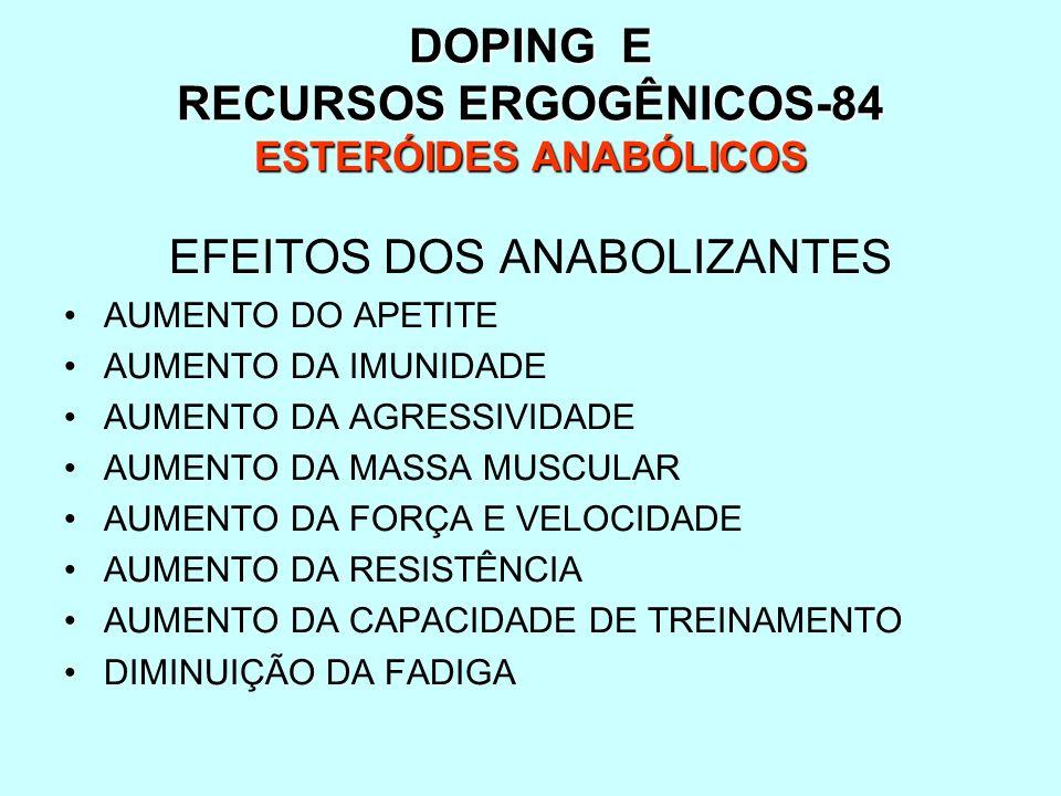 DOPING E RECURSOS ERGOGÊNICOS-84 ESTERÓIDES ANABÓLICOS