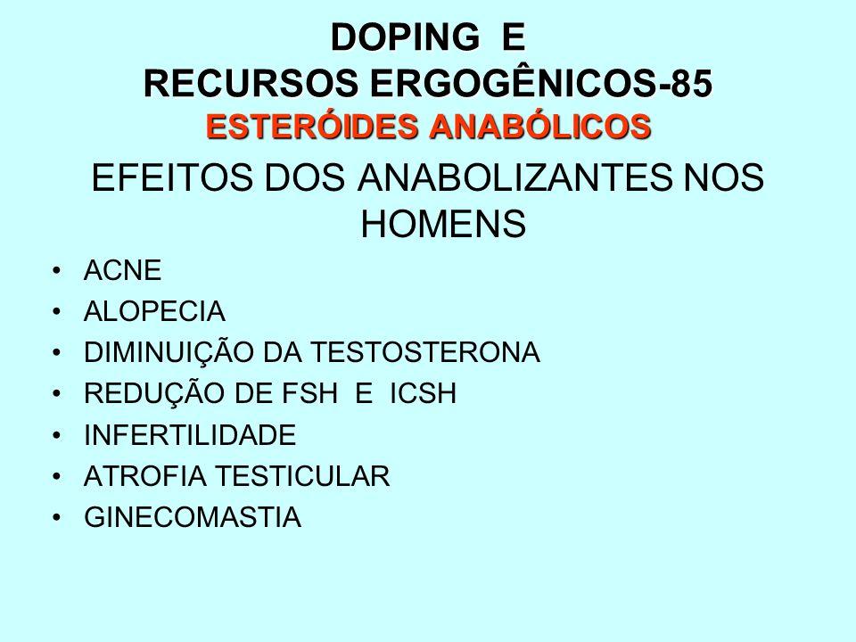 DOPING E RECURSOS ERGOGÊNICOS-85 ESTERÓIDES ANABÓLICOS