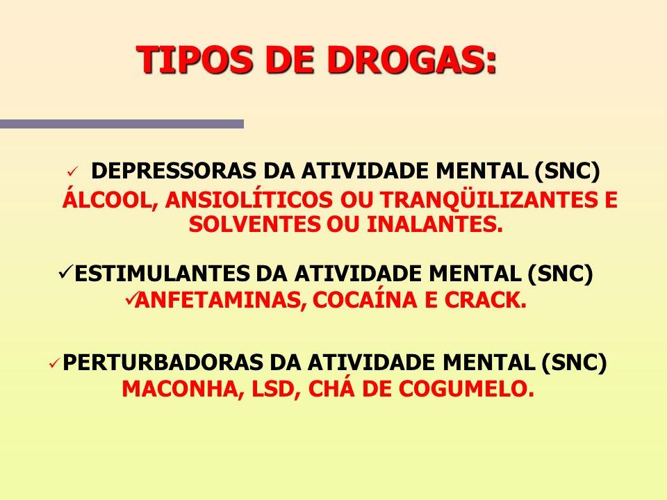 TIPOS DE DROGAS: DEPRESSORAS DA ATIVIDADE MENTAL (SNC)