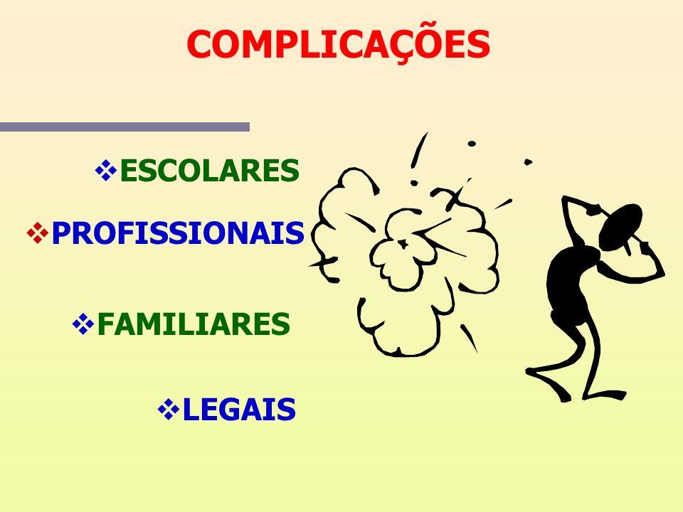 COMPLICAÇÕES ESCOLARES PROFISSIONAIS FAMILIARES LEGAIS