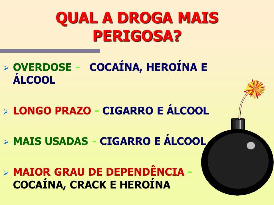 QUAL A DROGA MAIS PERIGOSA