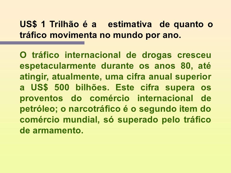 US$ 1 Trilhão é a estimativa de quanto o tráfico movimenta no mundo por ano.