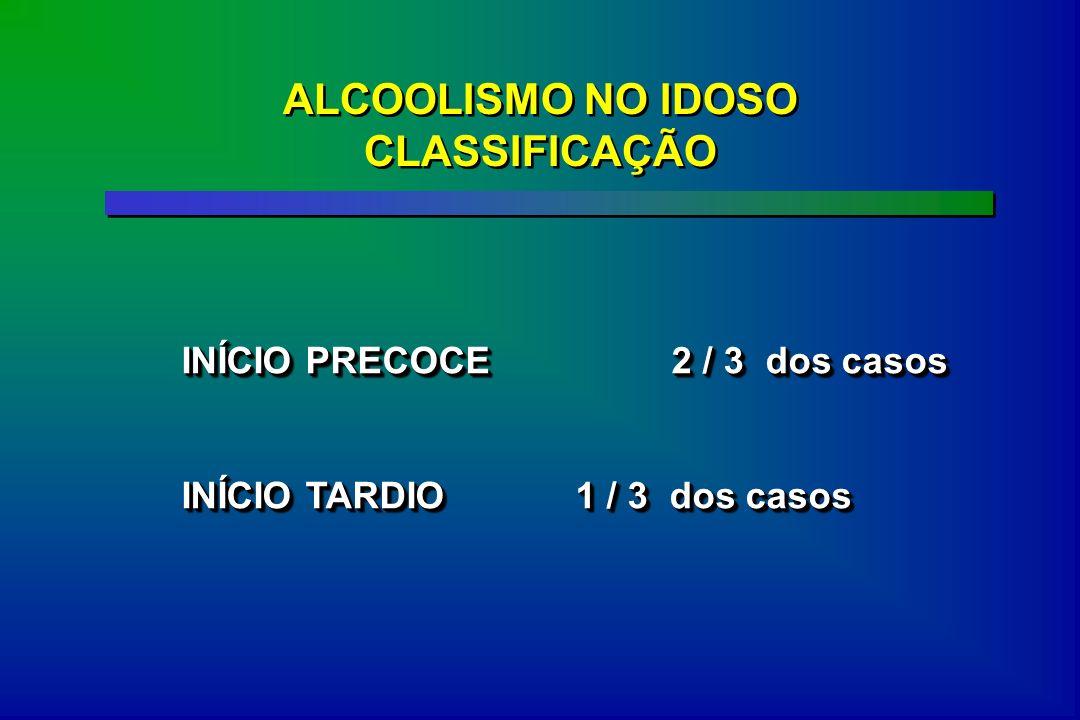 ALCOOLISMO NO IDOSO CLASSIFICAÇÃO