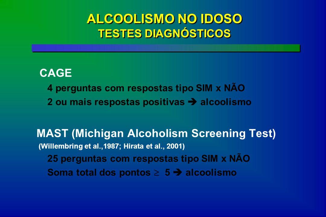 ALCOOLISMO NO IDOSO TESTES DIAGNÓSTICOS