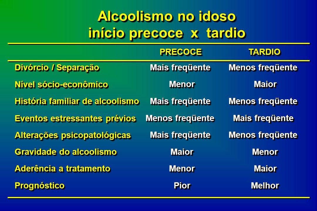 Alcoolismo no idoso início precoce x tardio