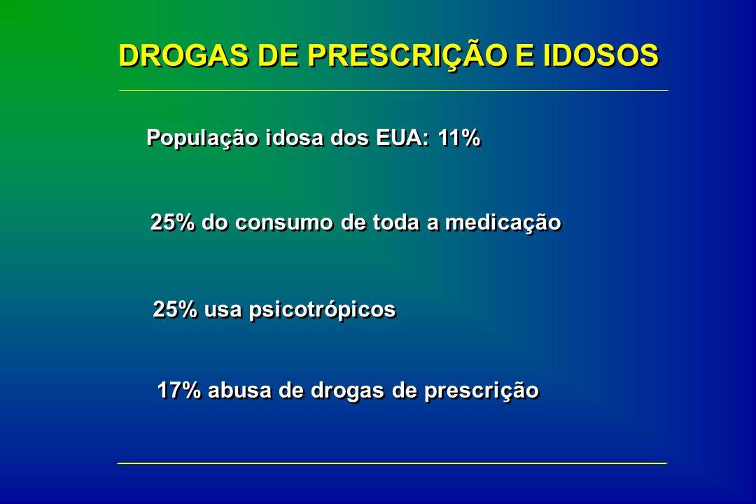 DROGAS DE PRESCRIÇÃO E IDOSOS