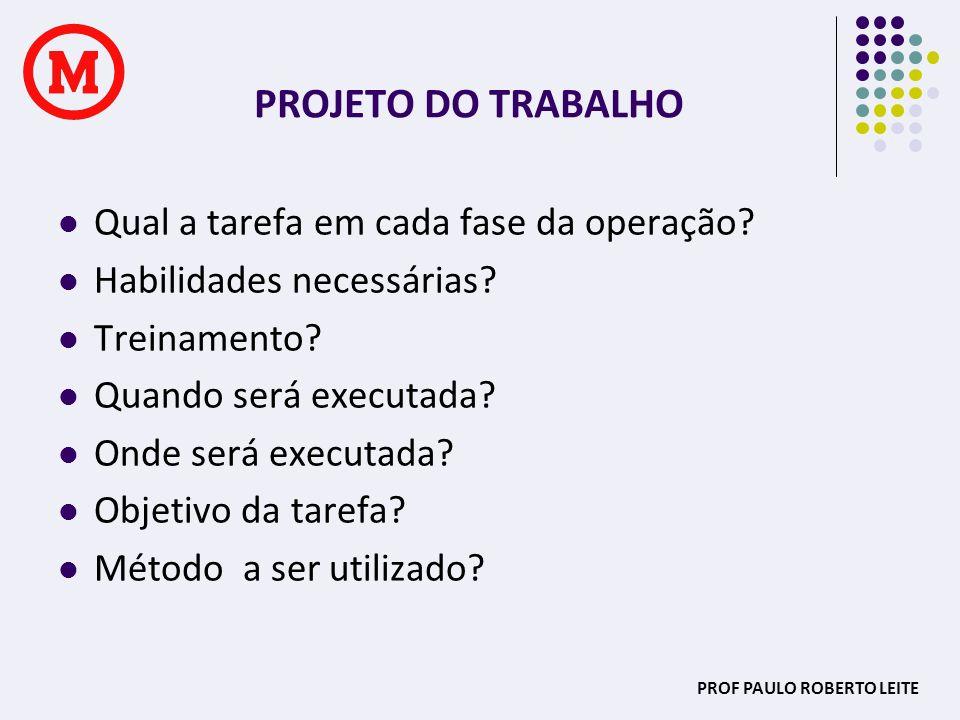 PROF PAULO ROBERTO LEITE