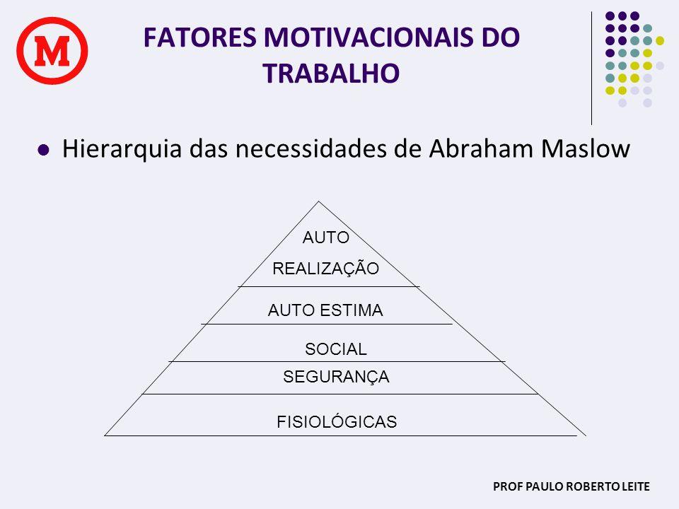 FATORES MOTIVACIONAIS DO TRABALHO