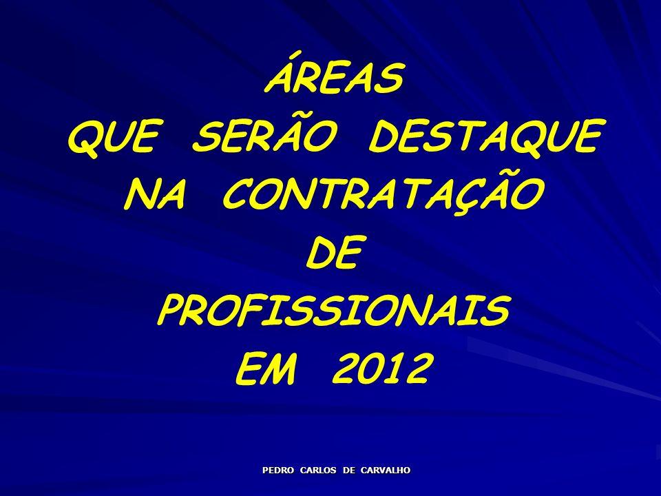 ÁREAS QUE SERÃO DESTAQUE NA CONTRATAÇÃO DE PROFISSIONAIS EM 2012