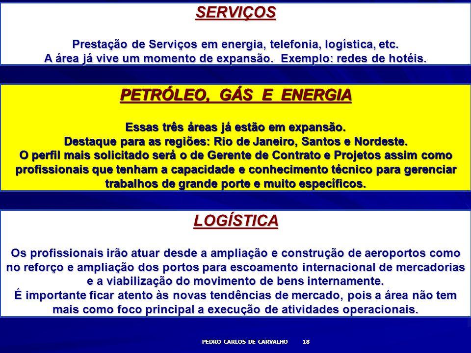 SERVIÇOS PETRÓLEO, GÁS E ENERGIA LOGÍSTICA