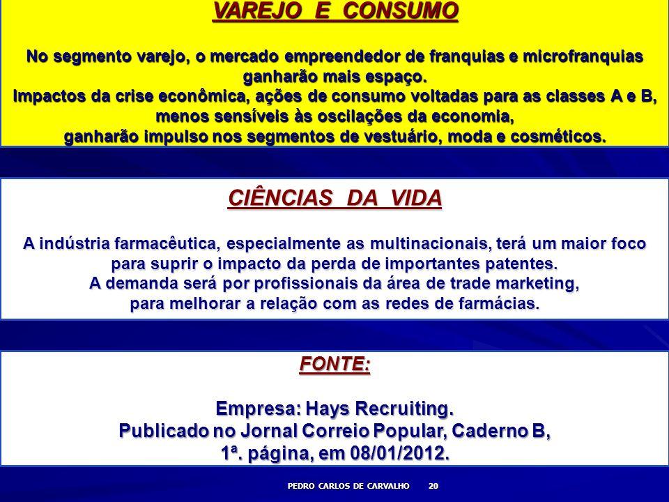 Empresa: Hays Recruiting. PEDRO CARLOS DE CARVALHO 20