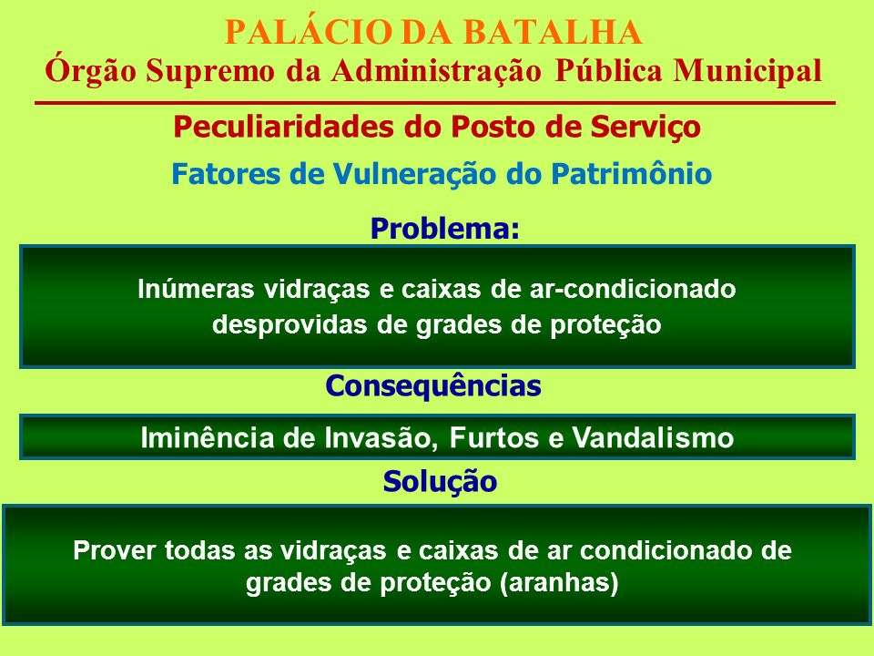 PALÁCIO DA BATALHA Órgão Supremo da Administração Pública Municipal