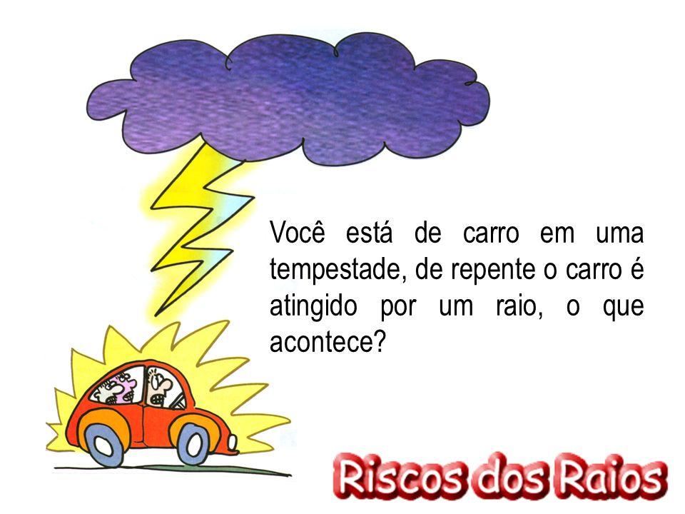 Você está de carro em uma tempestade, de repente o carro é atingido por um raio, o que acontece