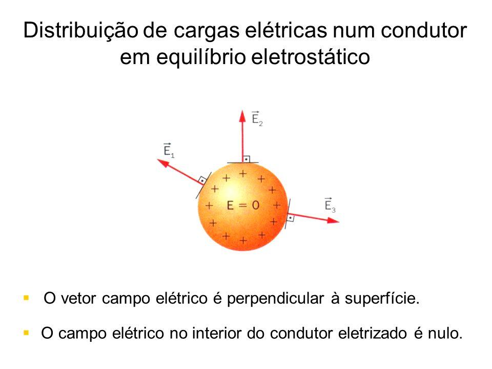 Distribuição de cargas elétricas num condutor em equilíbrio eletrostático