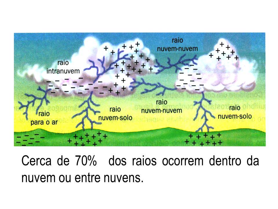 Cerca de 70% dos raios ocorrem dentro da nuvem ou entre nuvens.
