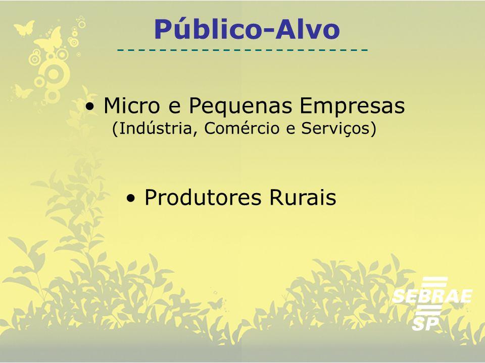 Micro e Pequenas Empresas (Indústria, Comércio e Serviços)