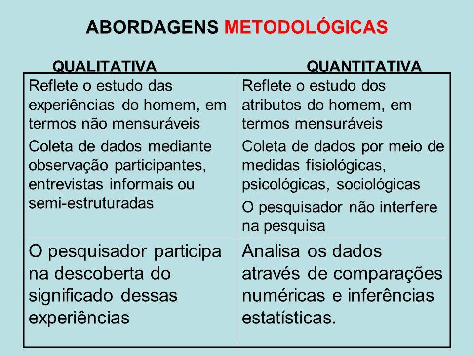 ABORDAGENS METODOLÓGICAS QUALITATIVA QUANTITATIVA