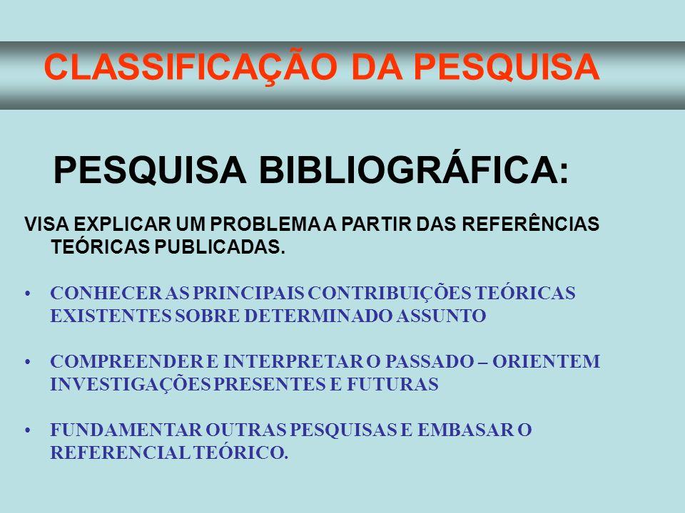 CLASSIFICAÇÃO DA PESQUISA