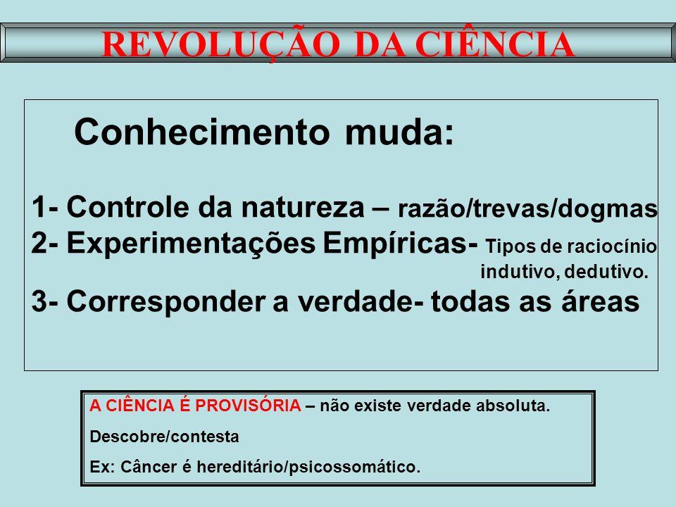 REVOLUÇÃO DA CIÊNCIA Conhecimento muda: