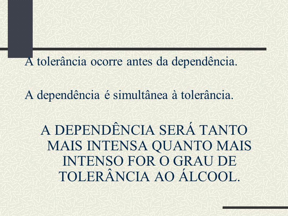 A tolerância ocorre antes da dependência.