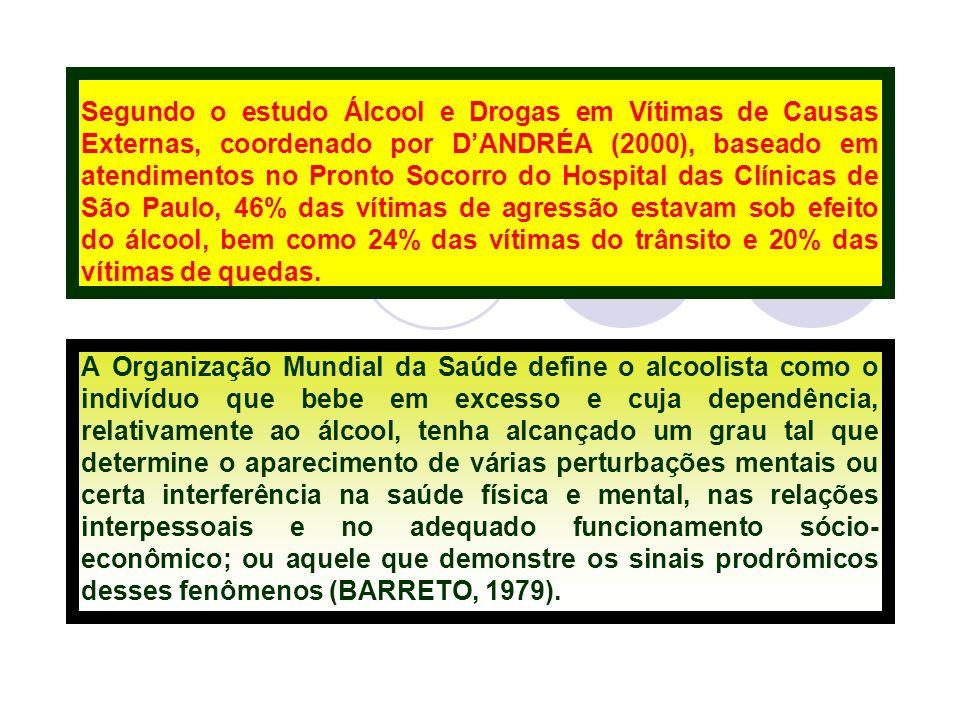 Segundo o estudo Álcool e Drogas em Vítimas de Causas Externas, coordenado por D'ANDRÉA (2000), baseado em atendimentos no Pronto Socorro do Hospital das Clínicas de São Paulo, 46% das vítimas de agressão estavam sob efeito do álcool, bem como 24% das vítimas do trânsito e 20% das vítimas de quedas.