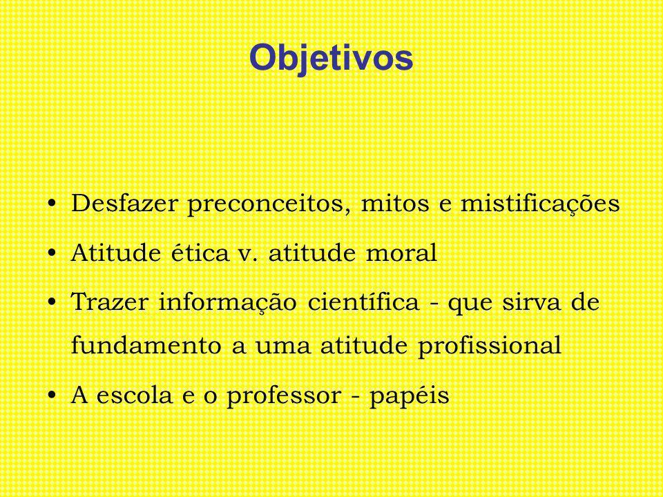 Objetivos Desfazer preconceitos, mitos e mistificações
