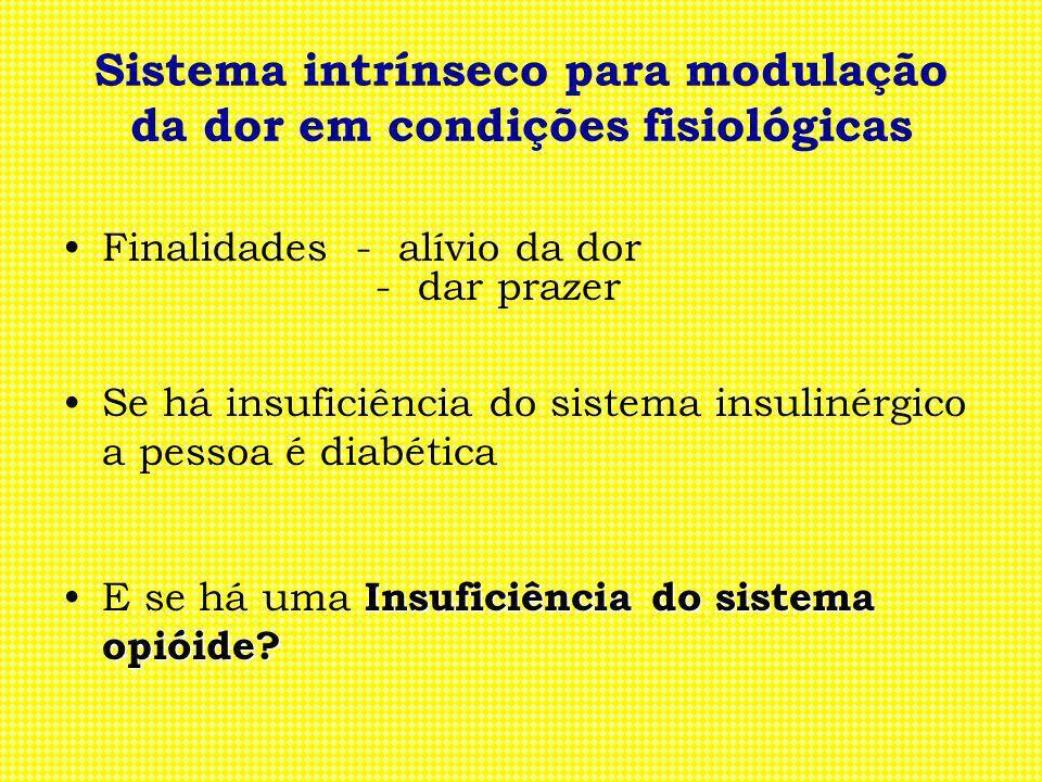 Sistema intrínseco para modulação da dor em condições fisiológicas