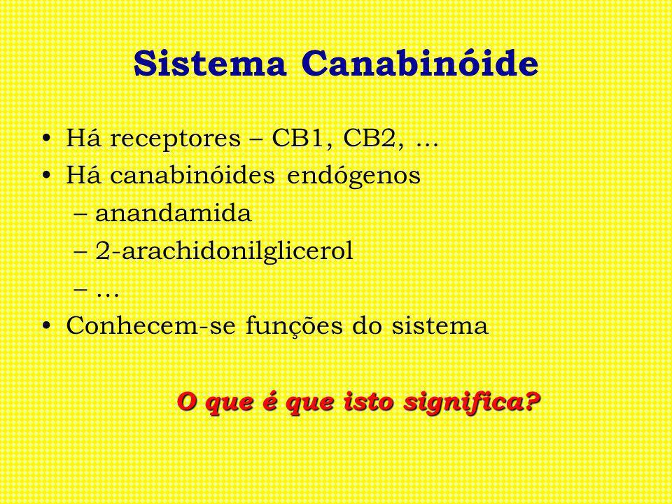 Sistema Canabinóide Há receptores – CB1, CB2, ...