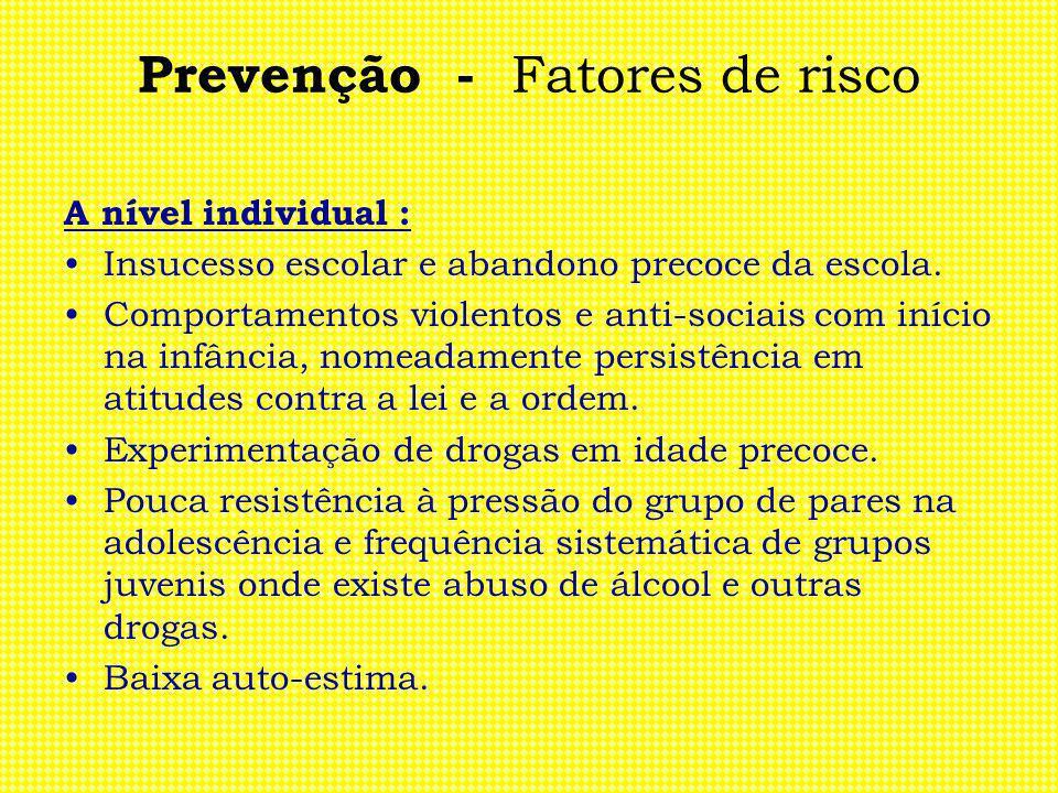 Prevenção - Fatores de risco